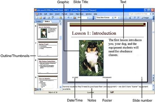 anatomy of a powerpoint presentation ms powerpoint